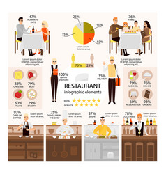 flat set of restaurant infographic elements vector image