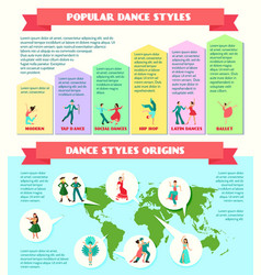 Popular Dance Styles Infographics vector image
