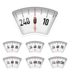 Bathroom scales dial vector image vector image