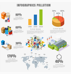 environment pollution infographics flat vector image