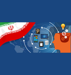 iran information technology future digital vector image