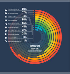 informative infographic circle chart 10 options vector image