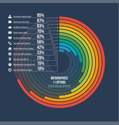 informative infographic circle chart 11 options vector image vector image
