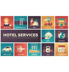 hotel services - set of flat design infographics vector image