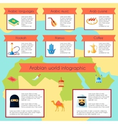 Arabic Culture Infographic Set vector image