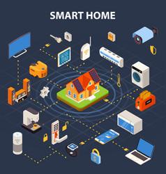 smart home flowchart isometric poster vector image vector image