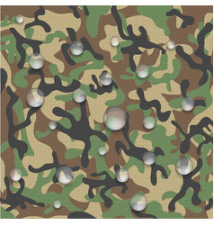 Icon of waterproof camouflage fabric vector