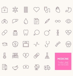 Medicine Outline Icons for web and mobile apps vector
