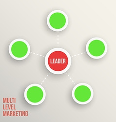 Multi level marketing Leader diagramm vector image
