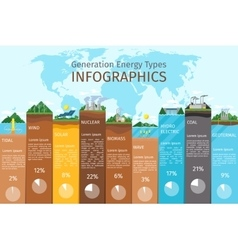 Energy types infographics vector image vector image
