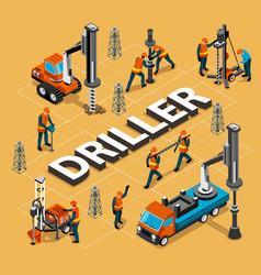 Driller work isometric flowchart vector