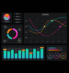 creative of web dashboard vector image