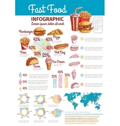 Fast food consumption infographics vector image