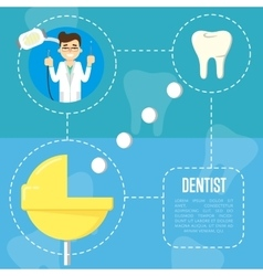 Dental service banner with dentist character vector