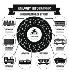 Railway infographic concept simple style vector