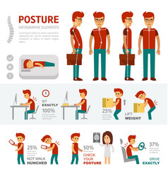 Posture infographic elements people with back vector