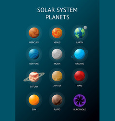 Solar system planets with names vector