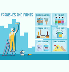 Varnishes and paints store flat website vector