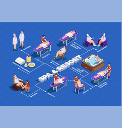 spa salon isometric flowchart vector image