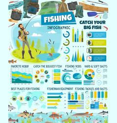 Fisherman fishing sport infographic fishery vector