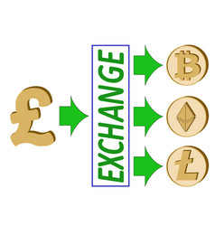 British pound exchange with crypto currency vector