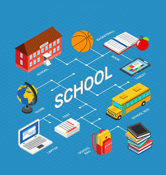 isometric education infographics vector image