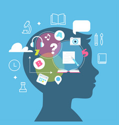 education learning styles memory and learning vector image vector image