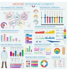 Medical healthcare infographic with world map and vector image