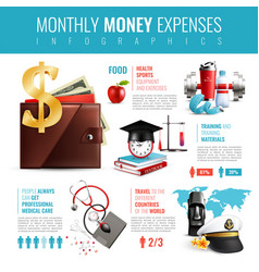 Realistic wallet monthly expenses infographics vector