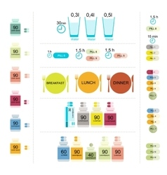 Table of taking pills infographic for your design vector image vector image