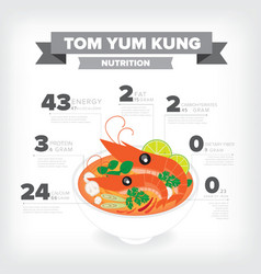 Thai Spicy soup TOM YUM KUNG vector image vector image