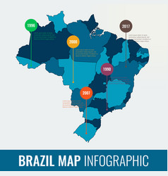 Brazil map infographic template all regions are vector