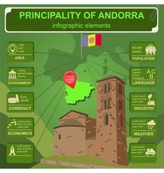 Andorra infographics statistical data sights vector image