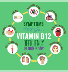 vitamin b12 deficiency vector image