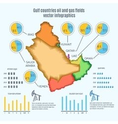 Gulf countries oil and gas fields vector