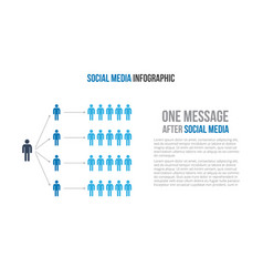 social media infographic concept vector image