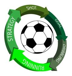 Football tactics vector image vector image