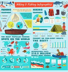 Camping and fishing sport infographics vector