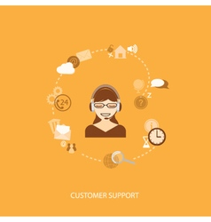 flat elements of support vector image