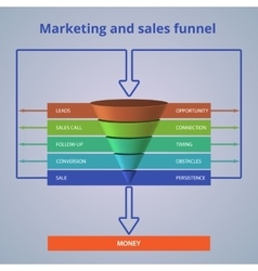 Sales funnel template for your business vector image