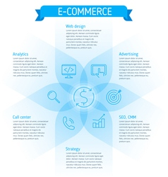 e-commerce Infographic template vector image vector image