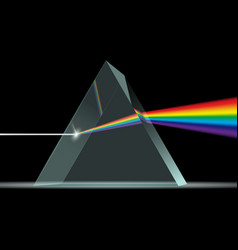prism light spectrum realistic composition with vector image