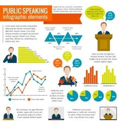Public speaking infographic vector