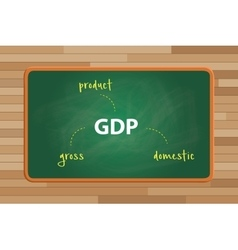 gdp gross domestic product concept with alphabet vector image