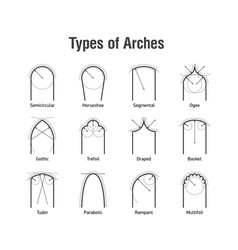 Architectural types of arches icons vector