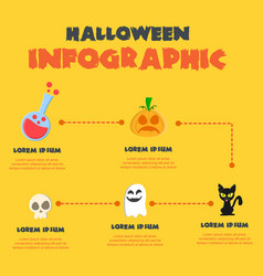 halloween infographic style art vector image