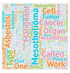 Malagnant Mesothelioma text background wordcloud vector