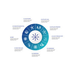 Affiliate marketing infographic 10 steps circle vector