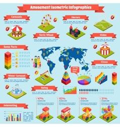 Amusement Isometric Infographics vector