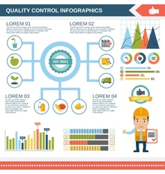 Quality control infographic vector